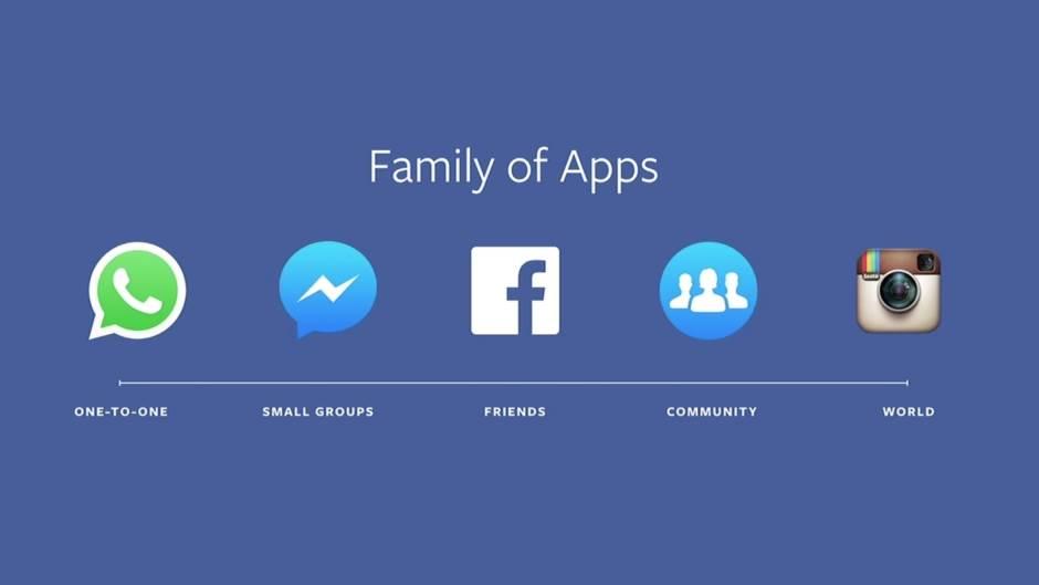 Facebook, Aplikacije, Insta, Messenger, Instagram, Aplikacija, Apps, App, WhatsApp, VocAp