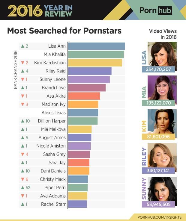 Pornići: Novi trendovi, omiljene tete, pogledajte!