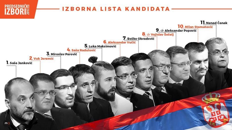 predsjednički izbori