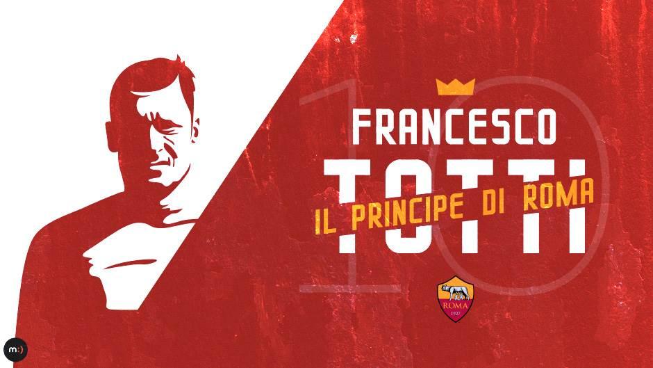 Frančesko Toti