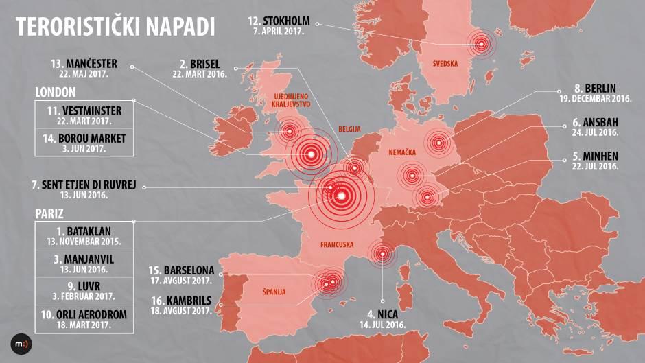 terorizam, teroristički napad, napadi u Evropi