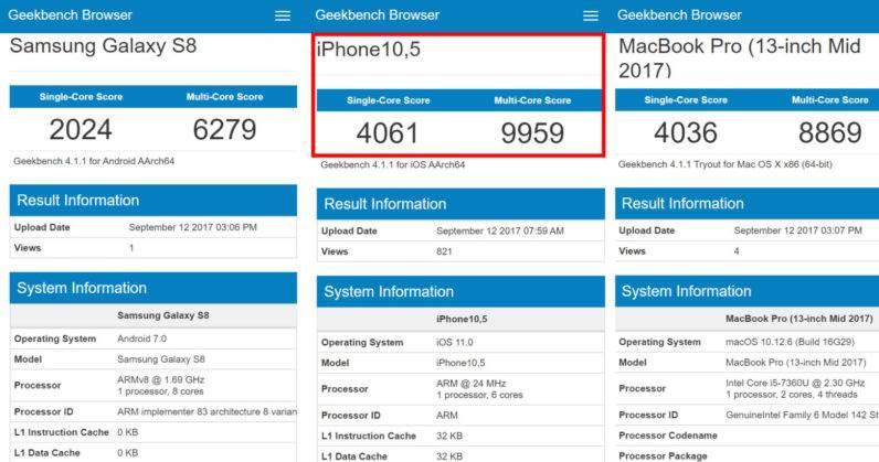 iPhone X BenchMark GeekBench.