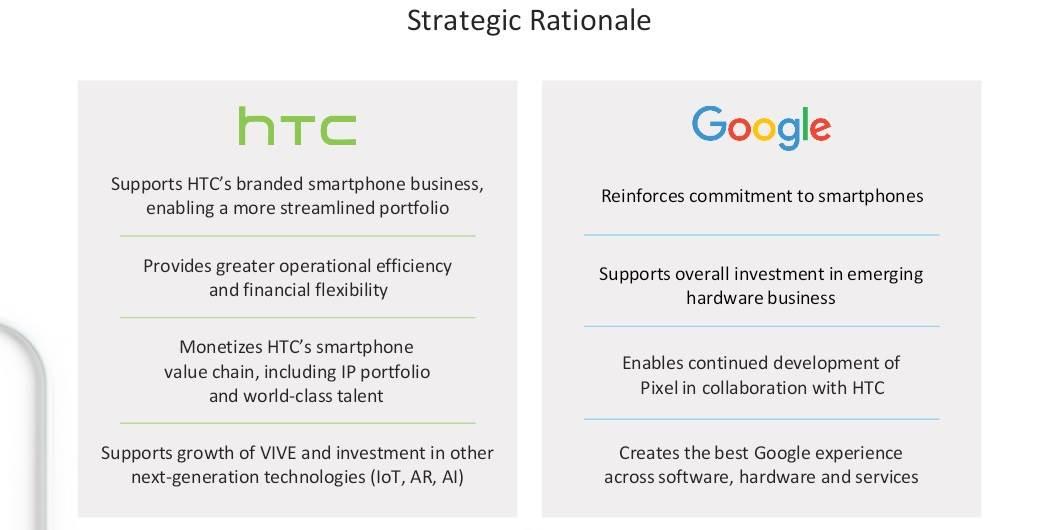 Ne, Google NIJE kupio HTC - sad su partneri (FOTO)