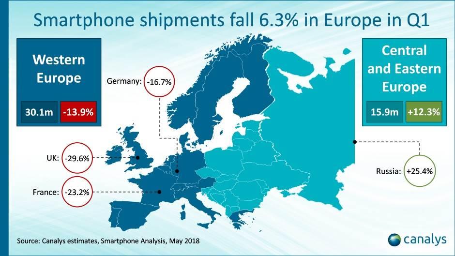 Xiaomi rast 999, Huawei 39 odsto! Ostali pali!