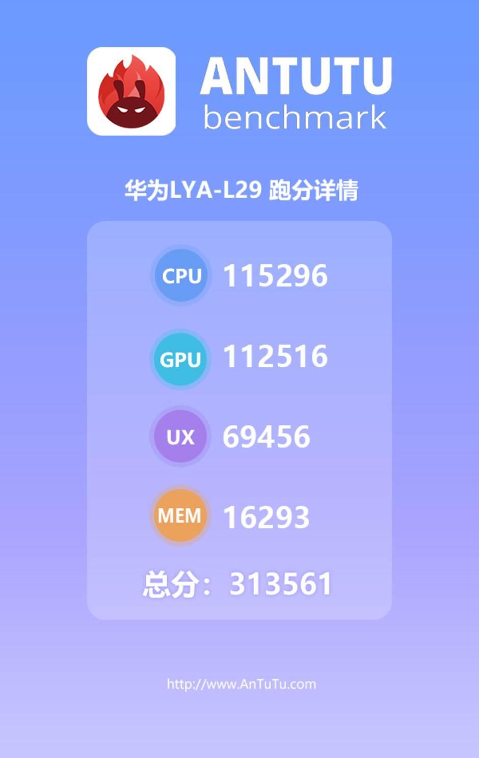 Počistio sve Android konkurente