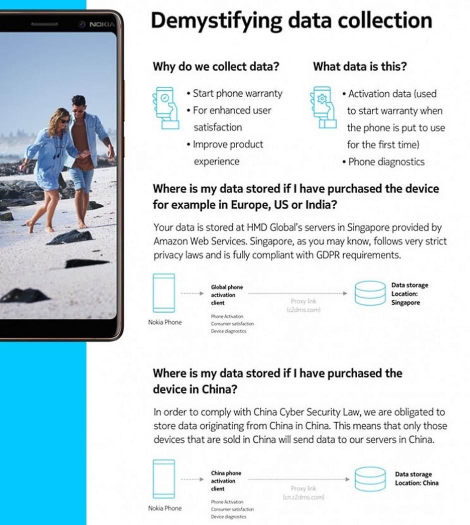 Nokia: Nismo (namjerno) otkrili ničije podatke