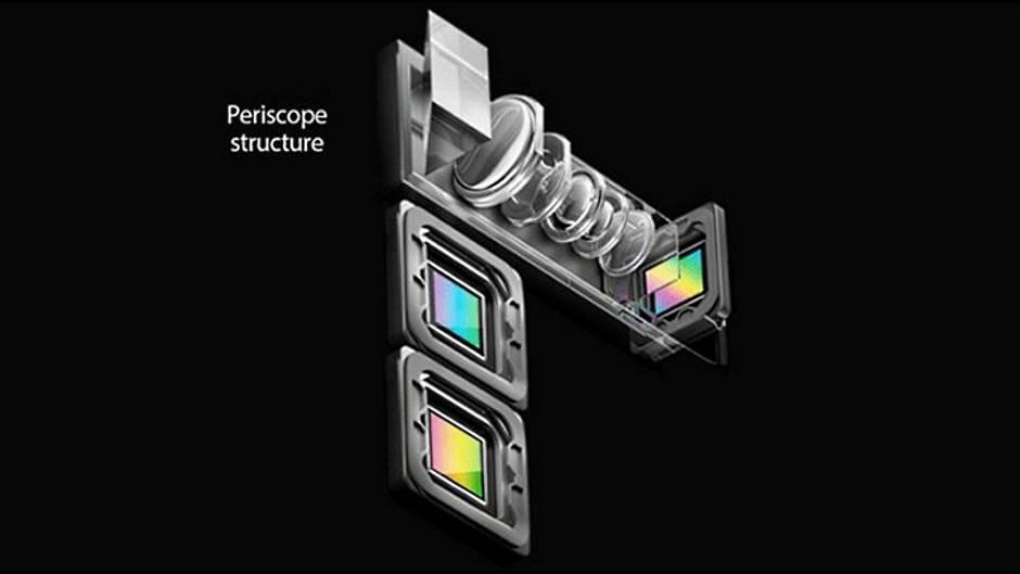Šta je, kako radi periskop kamera - budućnost telefona
