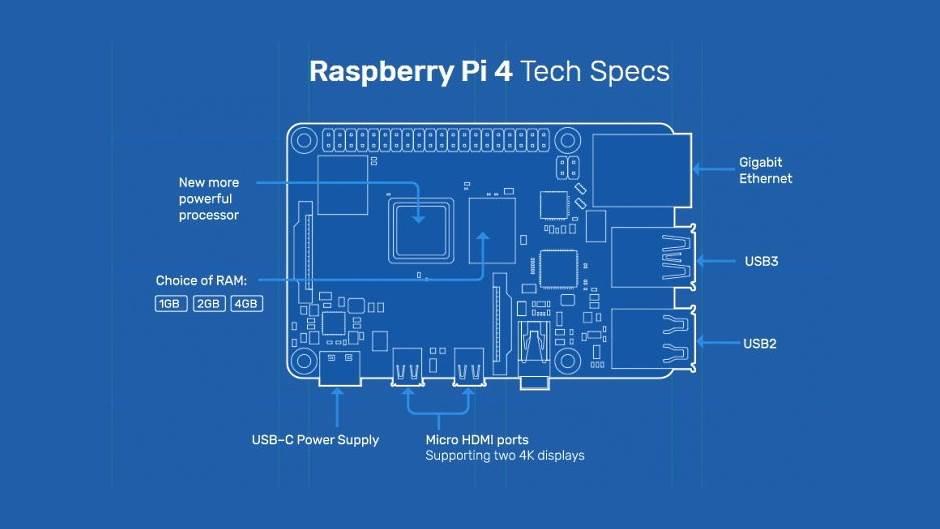 Mikro računar MAXI snage: Moćniji Pi 4, ali cijena ista
