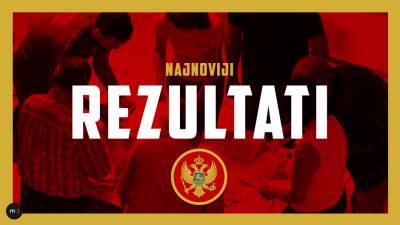 Izbori u crnoj gori, Najnoviji rezultati crna gora