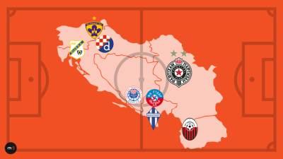 Partizan, ex-YU i Partizan
